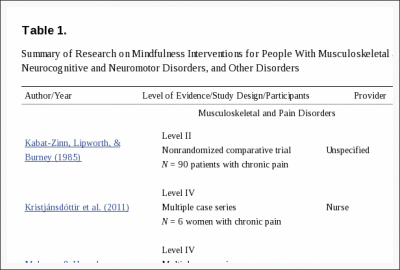 Tabla 1 Resumen de investigación sobre intervenciones de atención plena