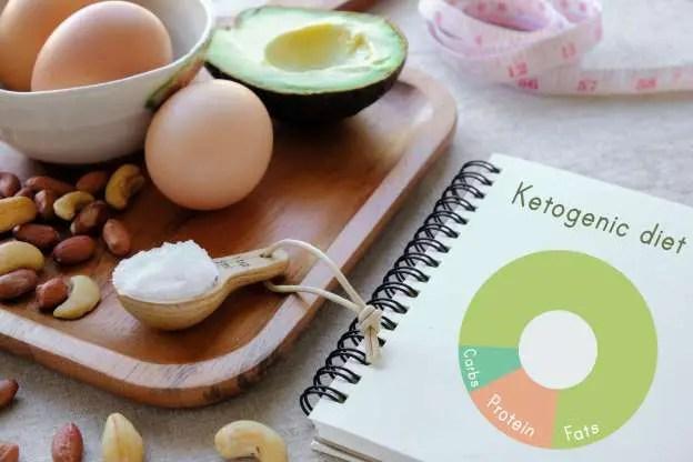 Beneficios para la salud dieta Keto | El Paso, TX Quiropráctico