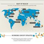 Open Badges exploding across the world