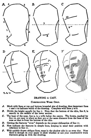 Drawing People's Faces By Practicing How to Draw Casts of Heads with these Lessons & Tutorials