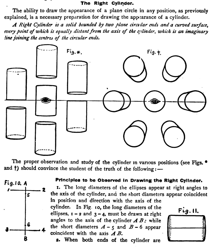 Drawing And Shading Cylinders And Tubes In Various Oblique