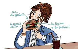 Journee-Hamburger-Equilibré-Illustration-by-Drawingsandthings