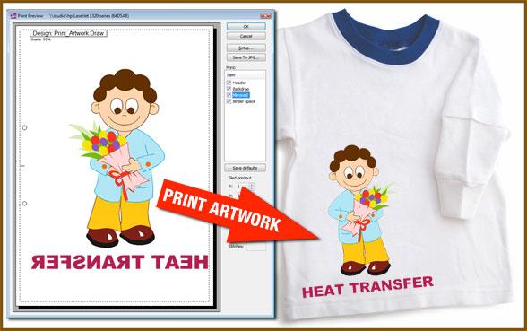 Textile printing (Heat transfer printing)