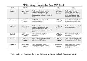 Map Of Uk Key Stage 1.Pe Key Stage 1 Curriculum Map 2018 2019 Drayton Community Infant