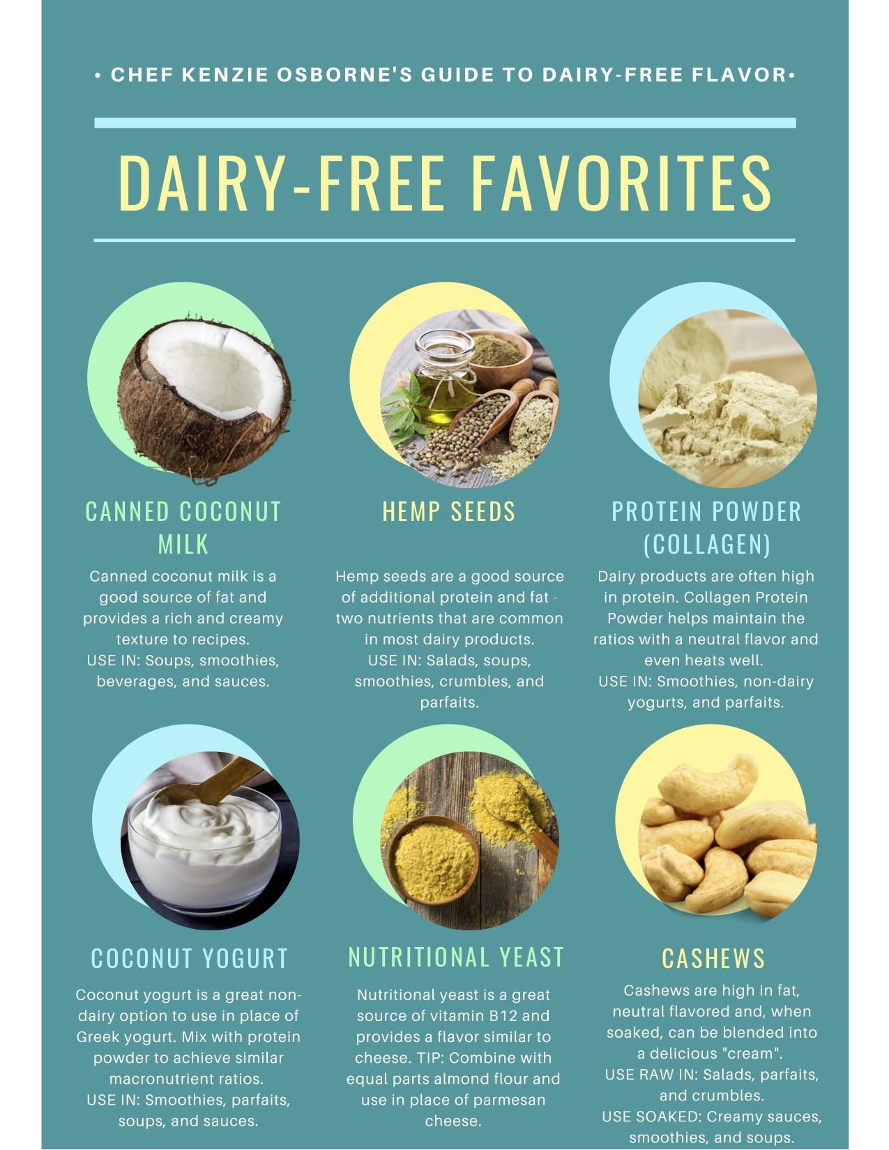 Dairy Free Essentials Infographic
