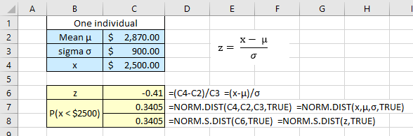 Normal Distribution Problems- Two Common Mistakes   Dawn