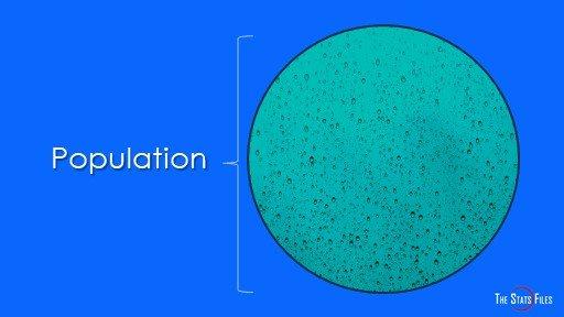 Alt-text: Pictorial representation of a population