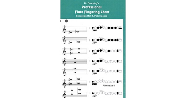 Eb Soprano Cornet Fingering Chart