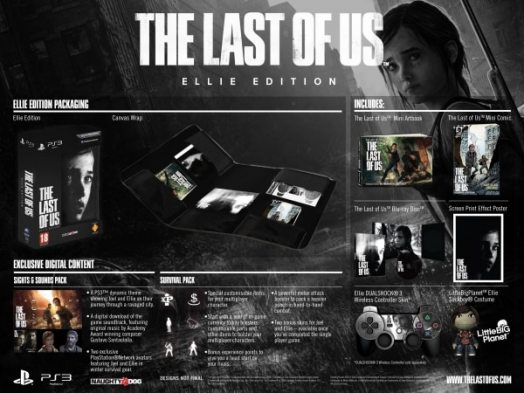 Special Editions Revealed for The Last of Us