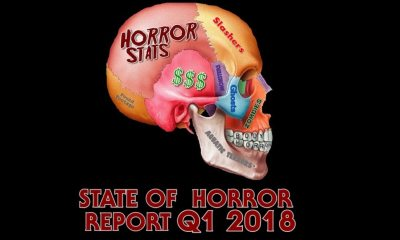 State of Horror Report Q1 2018 - 2018 Q1 State of Horror Report