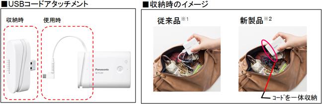 USBコードアタッチメント