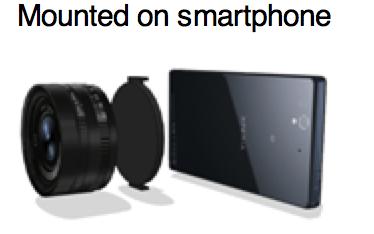Sony lense