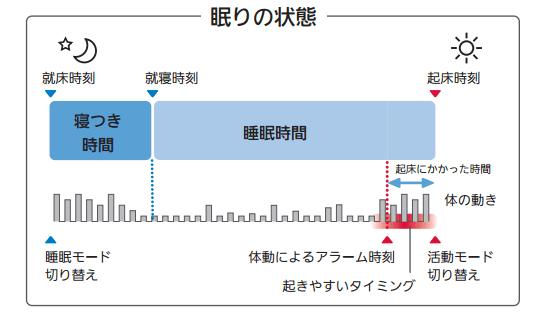 www_watashi-move_jp_pc_wm_help_product_wmb-02c_pa8fu20000003ons-att_manual_wmb-02C_ver01_pdf