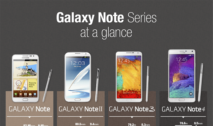 Infographic-Galaxy-Note-Series-at-a-glance 2