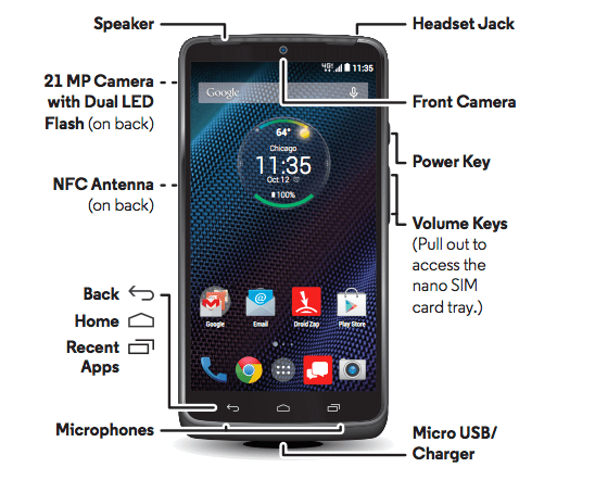 motofirmware_com_ftp_Turbo_motorola-droid-turbo_pdf