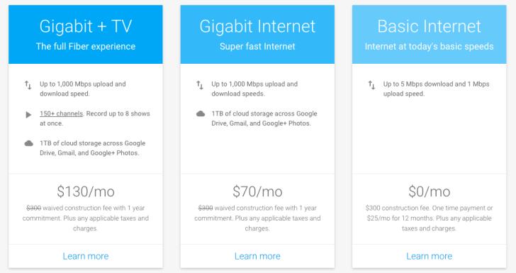 Hello__Austin_–_Google_Fiber