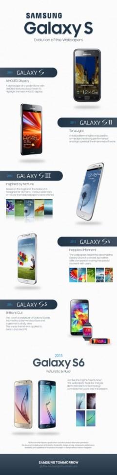 SamsungGalaxy-S_시리즈_변천사