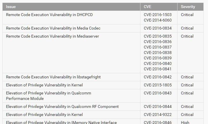 4月のセキュリティアップデート
