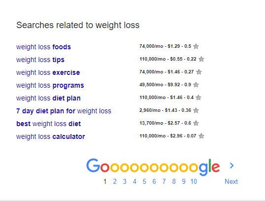 Related Searches Keywords Everywhere stats