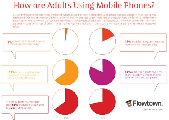 16-how-are-adults-using-mobile-phones