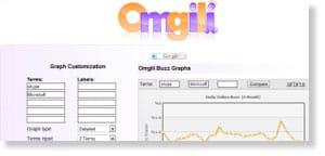omgili Free Social Media Monitoring Tools
