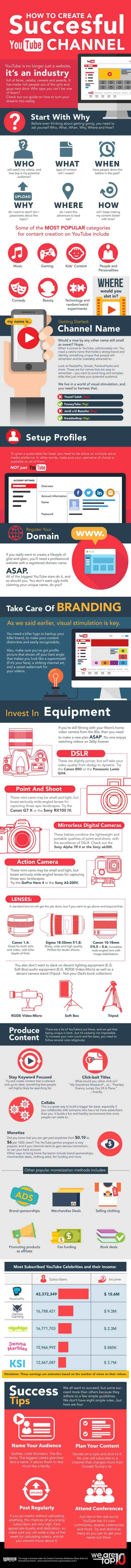 create-a-successful-youtube-channel-infographic