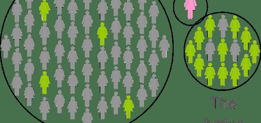 Niche-vs-dominant