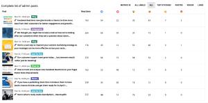 ZoomSphere social media monitoring tools