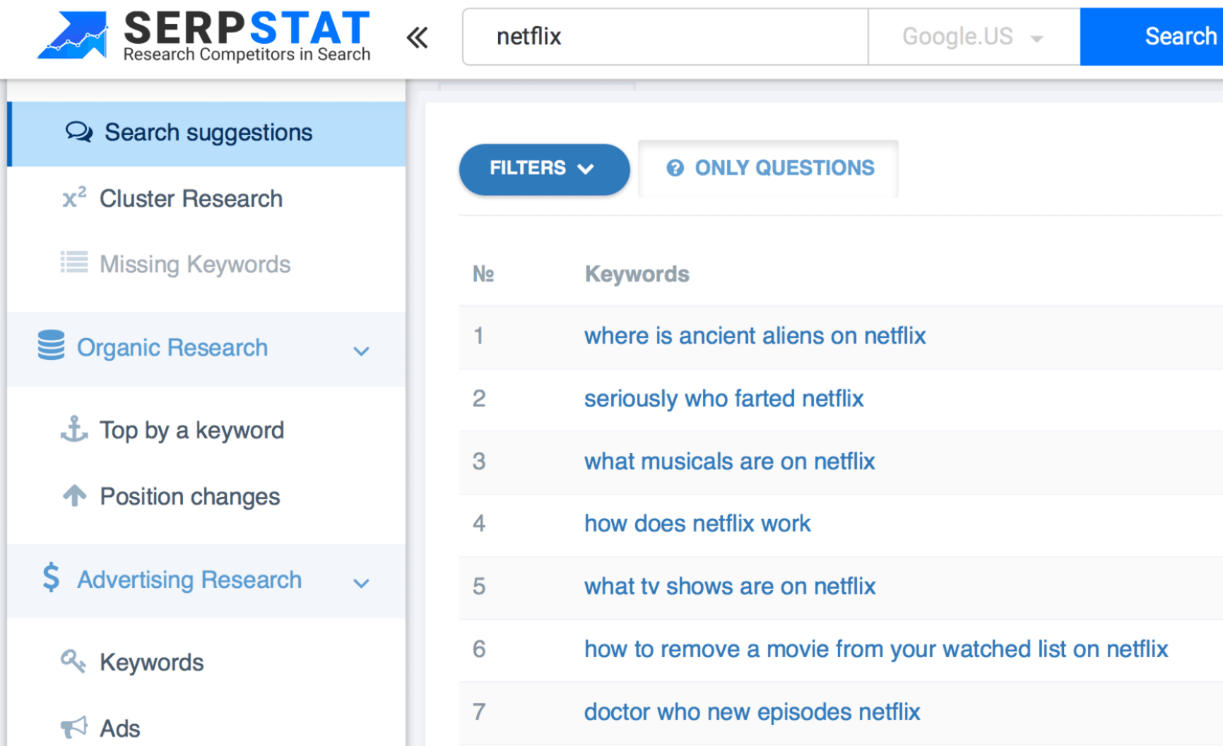 serp-stat-research