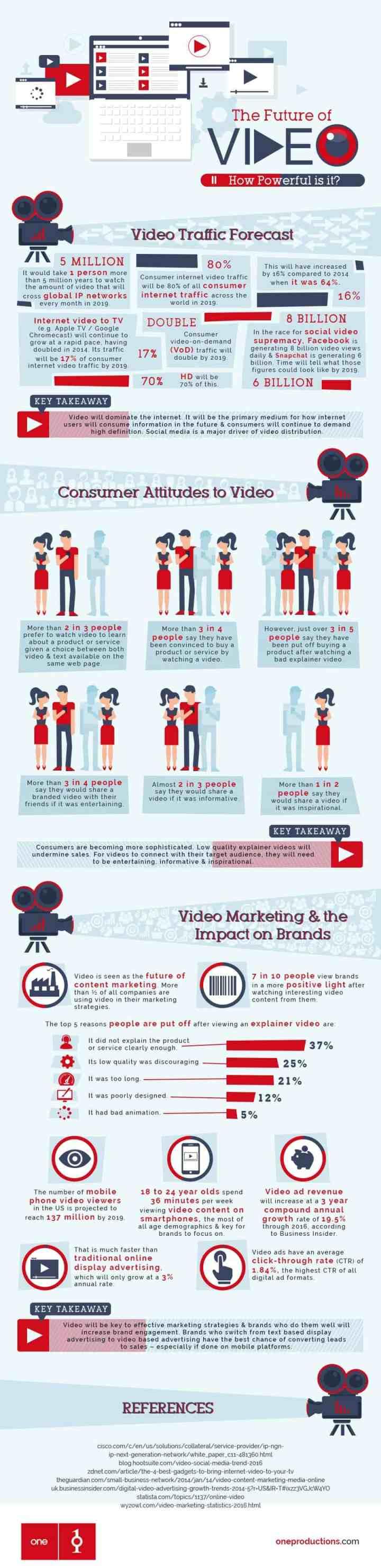 video-infographic-full