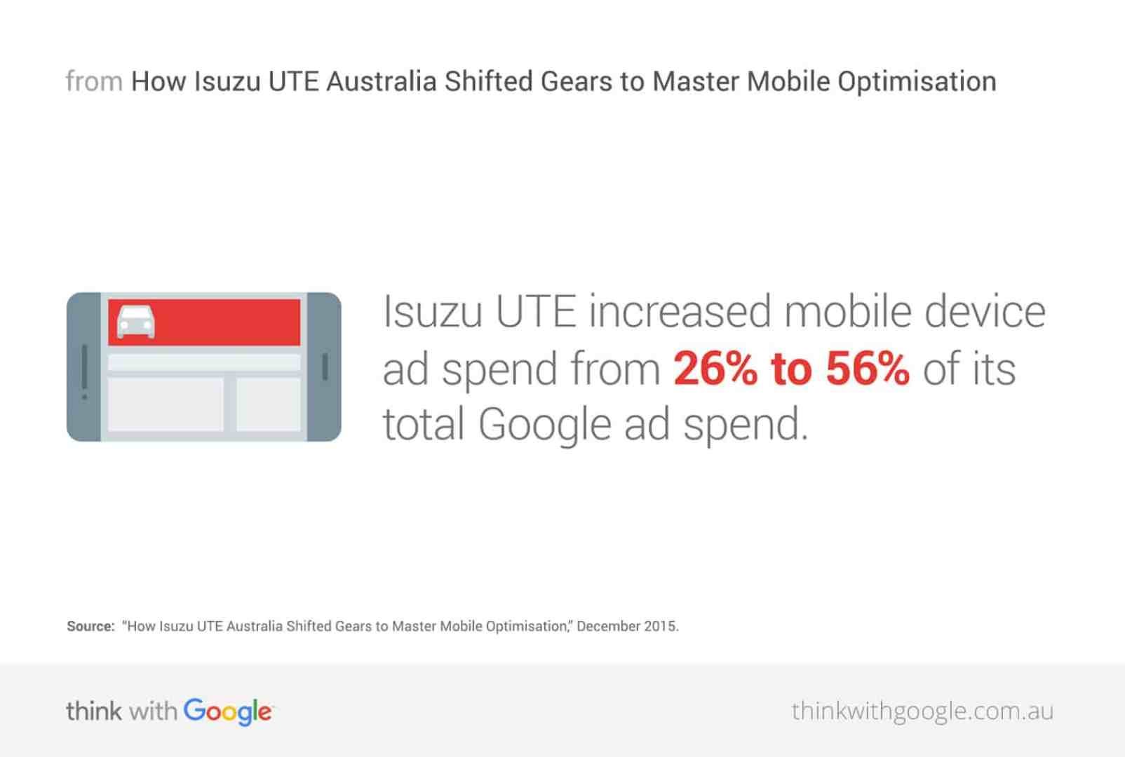 isuzu-mobile-optimisation