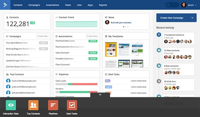active-campaign-dashboard