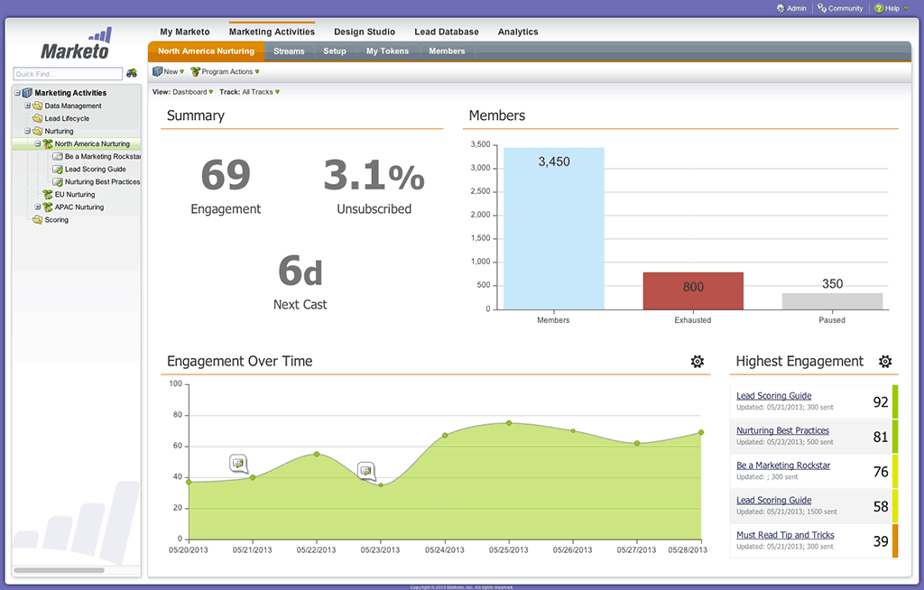 marketo-dashboard