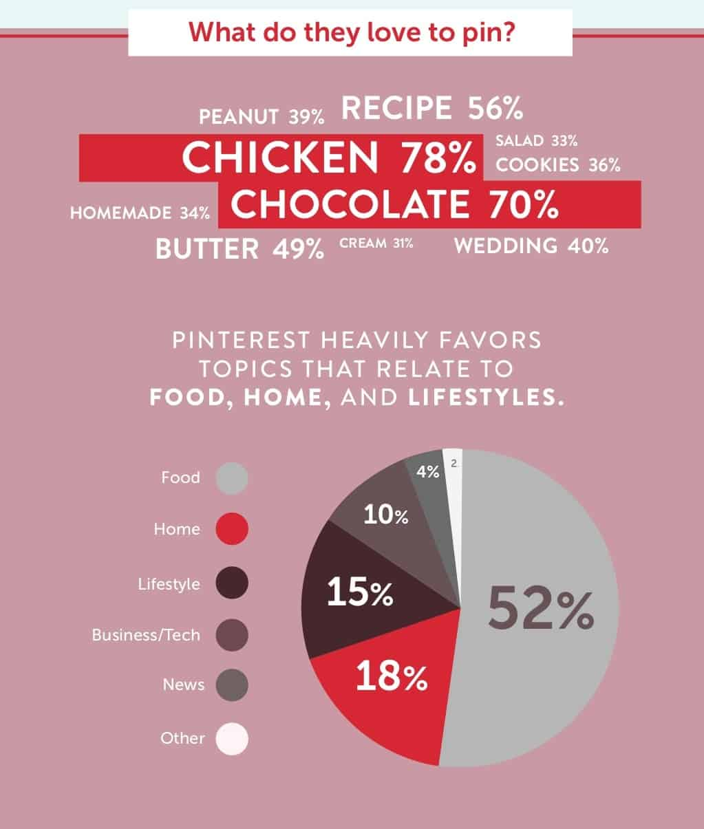 pinterest-infographic-marketing-2