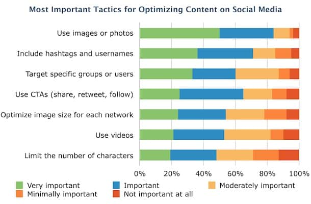 Social-Optimization-Tactics.jpg?w=610&ssl=1