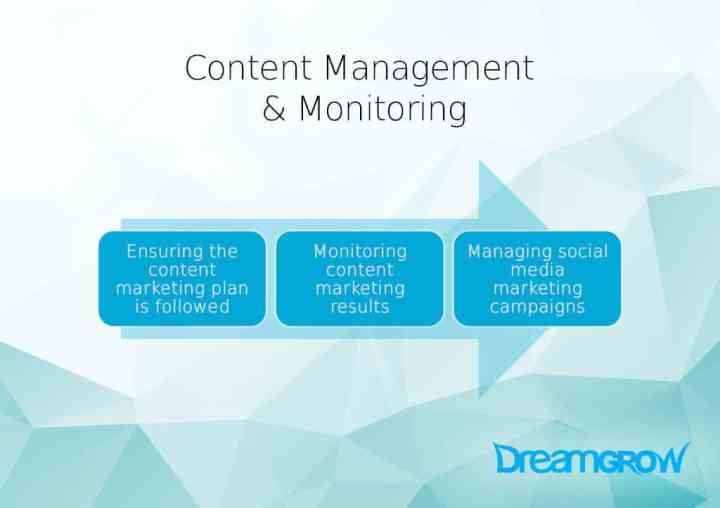 content-management-monitoring