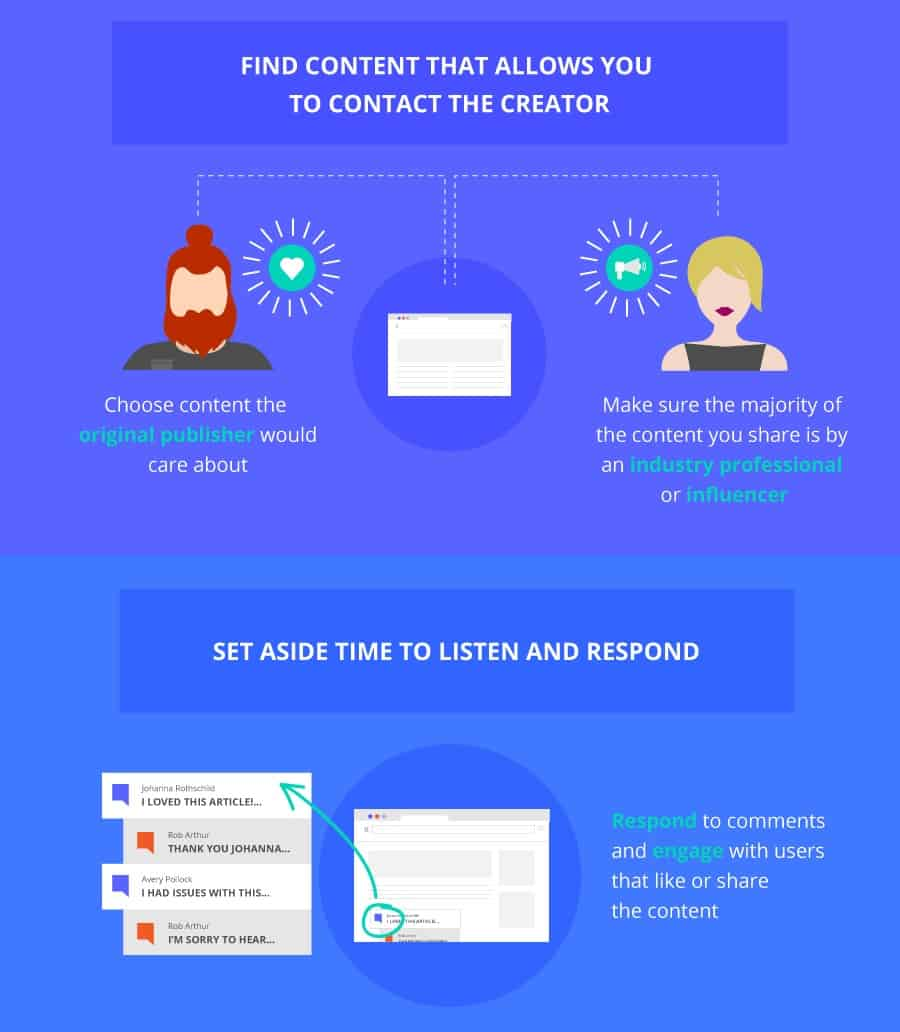 content-curation-infographic-contact-curator