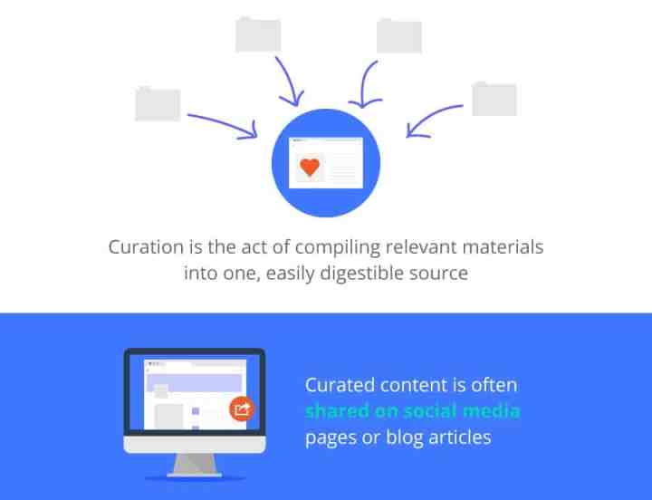 content-curation-infographic-definition