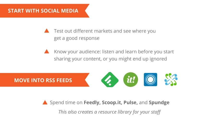 content-curation-infographic-top-sites