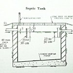 What is Septic Tank?