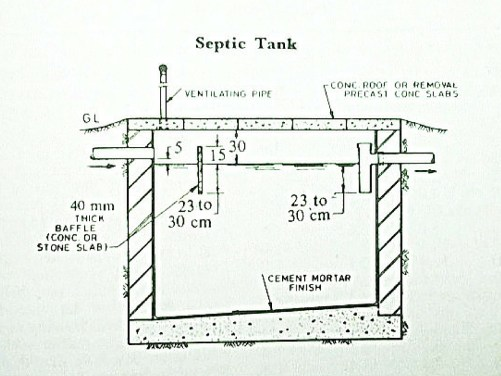 What is septic tank dream home guide for Household septic tank design