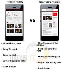 Quick overview of Mobile Friendly Website VS Non Mobile Friendly Website