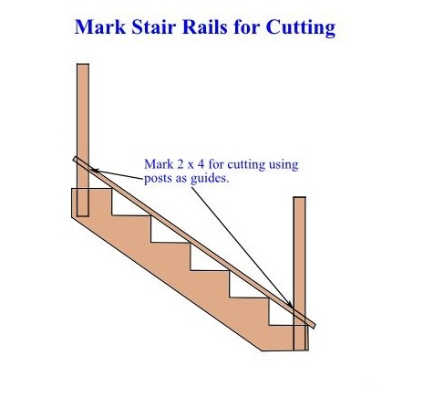 Diy Deck Stairs Step By Step Directions For Deck Stairs Handrails | Diy Deck Stair Railing | Easy | Outdoor | Aircraft Cable | House | Simple