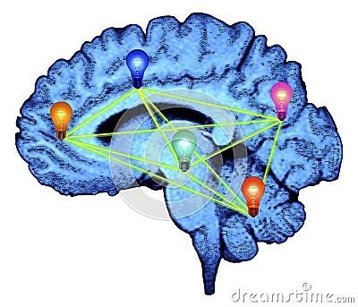 Brain Lightbulbs Ideas