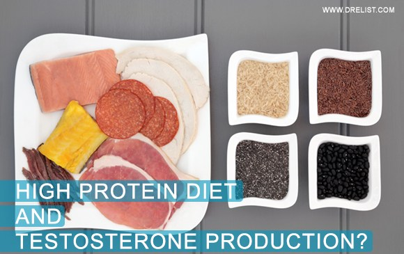 How High Protein Diet Influences Testosterone Production? Image