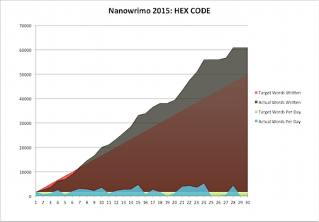 Nanowrimo 2015-11-28c.png
