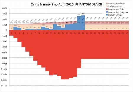 Camp Nano 2016-04-19a.png