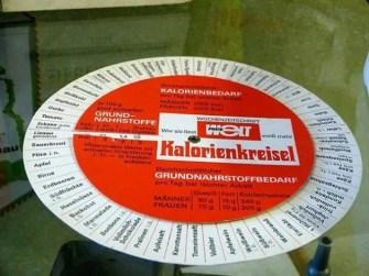 DDR Museum Kalorienkreisel