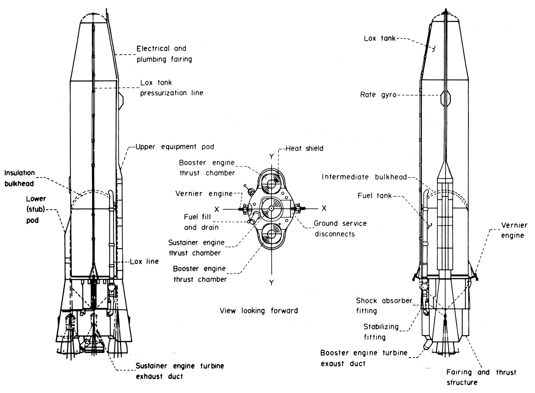 Nasa S Forgotten Lunar Program