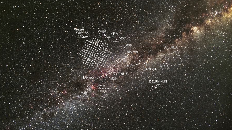Astronomy Drew Ex Machina Page 6